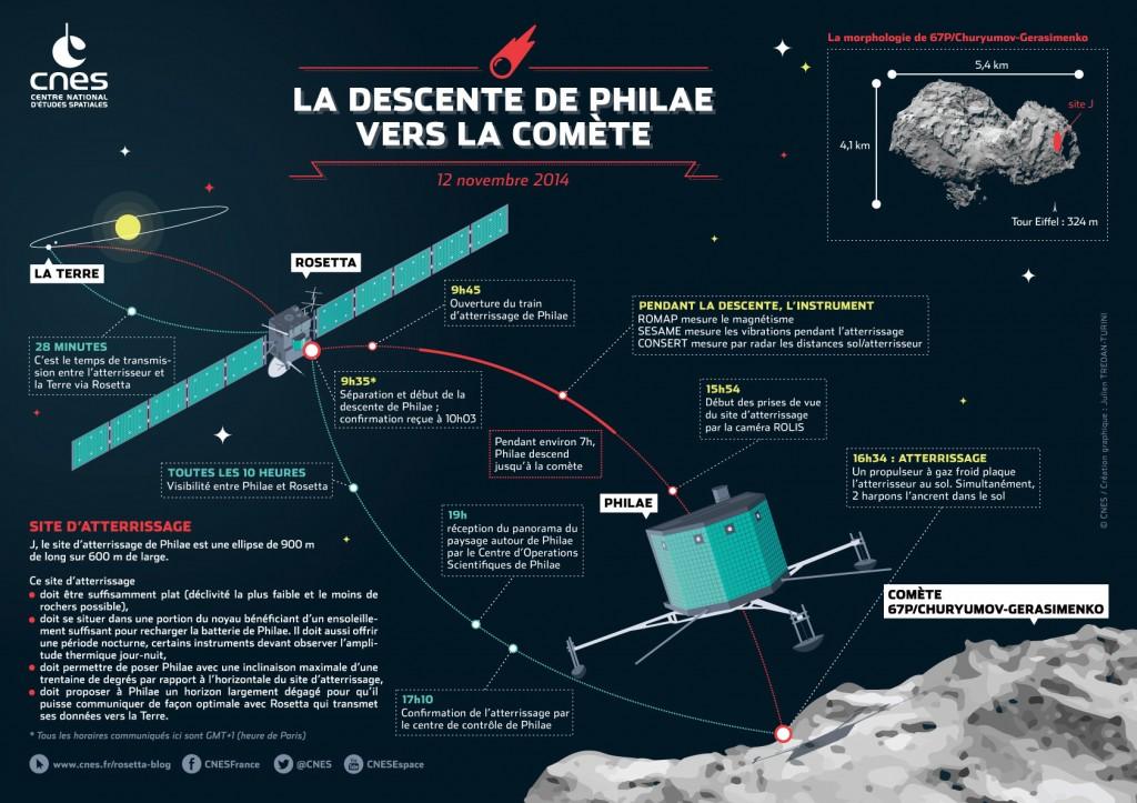 Rosetta-Philae-12Nov2014